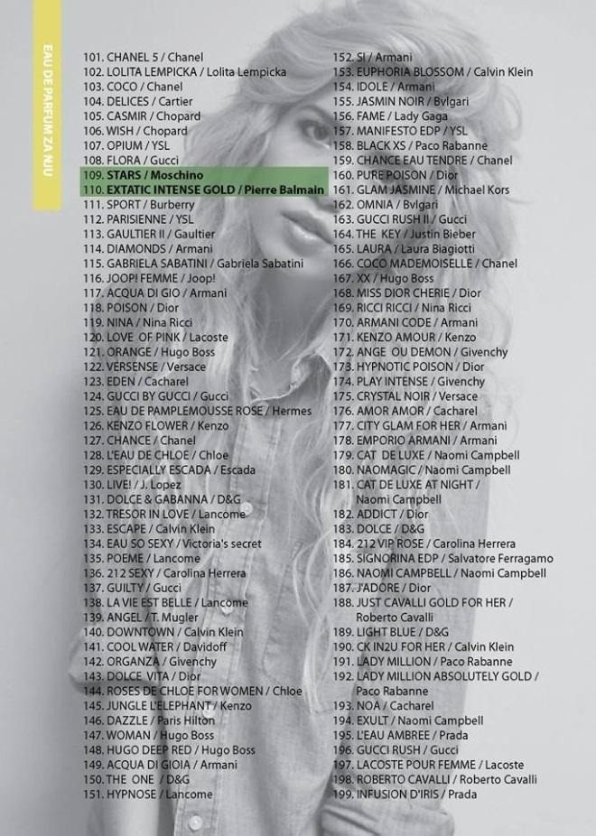 Popis ženskih parfema u ponudi