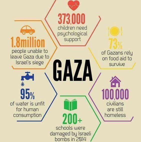Gaza.3