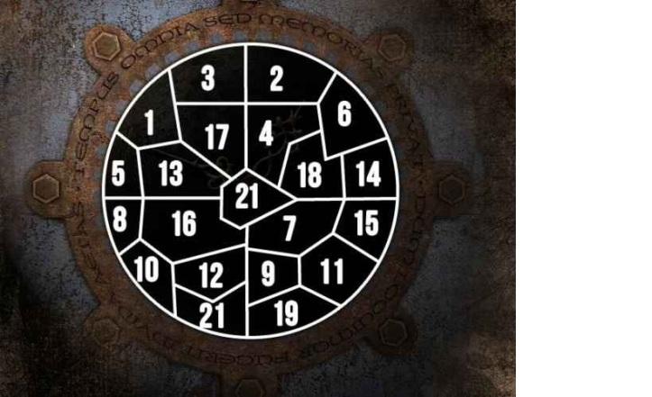 Nostradamusov krug