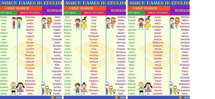 imena